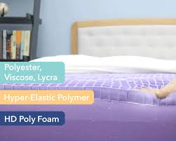 $100 Off Purple Mattress Discount Code 2019 - Plus Other Coupon ... 12x20 Kilim Pillow Ottoman Lumbar Geometric Groupon Coupons Blog 30 Off Avis Coupon Code August 2019 Car Rental Discounts Birchbox Codes Stacking Hack Make Money From Home With Web Hosting And More Tips Love My Pillow Coupon Luxe 20 Eye Covers Purple Review The Best Right Now Updated 50 Off My Promo Codes April Mypillow Does The Comfort Match All Hype Promotion Off Nectar Mattress Deal Today