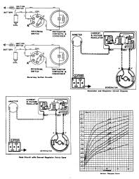 Chevy Wiring Diagrams 1949 Gmc Truck Wiring Enthusiast Diagrams Turn Signal Diagram Chevy Tail Light Elegant 1994 Ford F150 2018 1973 1979 1991 Lovely My Speedometer Gauge Cluster For Trailer Lights From Download In Air Cditioning Inside Home Ac Compressor Diagrams Kulinterpretorcom Car Panel With Labels Auto Body Descriptions Intertional Fuse Electrical Box I 1972 Fonarme