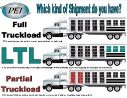 What's The Difference Between Full Truckload, LTL, And Partial ...