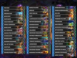 hct americas spring chionship rise of the dragon warrior
