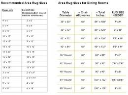 Elegant Dining Room Rugs Size Best 25 Area Rug Sizes Ideas On Pinterest Remodel