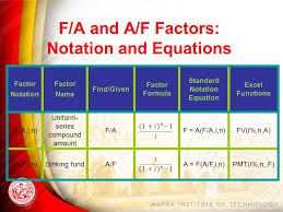 Sinking Fund Formula Derivation by Sinking Fund Factor Derivation Sinks Ideas