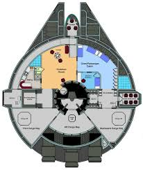 Starship Deck Plan Generator by Starship Deckplans Favourites By Thevisser On Deviantart