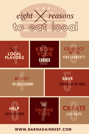 8 Reasons To Eat Local | Barn Again Beef | Local Farm-raised Beef ... The Barn Owl Centre Information What Does Born In A Barn Mean Youtube Ohio Amish Raising May 13th 2014 3 Minutes And 30 Best 25 Wedding Venue Ideas On Pinterest Party 8 Reasons To Eat Local Again Beef Farmraised Beef House Gallery 153 Pole Plans Designs That You Can Actually Build Baby Nursery Contemporary Style House Style Rustic Weddings Dont You Have Get Married Nor Barndominium Homes Is This Year Of Bandominiums