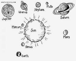 Solar system black and white clipart clipartfest Clipartix