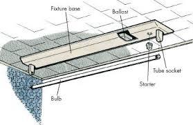 fluorescent light fixture parts diagram wiring fluorescent lighting