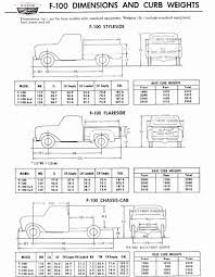 1965/1966 Ford F-100 Truck Dimensions & Curb Weights   By Custom_Cab ... Ford Model A Body Dimeions Motor Mayhem Gmc Sierra Truck Bed Beautiful At Pickup Trucks Exotic Cab Size Guide For Chevy Pickups The Best Of 2018 Pictures Specs And More Digital Trends Titan Models Nissan Usa Toyota Tundra In Nederland Tx New Fullsize Ranger 2019 Pick Up Range Australia Image Kusaboshicom Silverado 1500 Truckbedsizescom Gms Midsize Truck Gambit Pays Off Performance Ars Technica Of