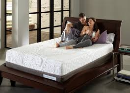 Sears Adjustable Beds by Serta Icomfort Renewal Refined Mattress Reviews Goodbed Com Beds