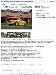7 Things To Avoid In Craigslist Colorado Cars And Trucks By Craigslist Houston Tx Cars And Trucks For Sale By Owner Good Here 20 New Photo Jackson Tn Tennessee Used And Vans For By Ms Car Parts Buy Junk Techbraiacinfo Jeeps Luxury Truckdomeus Cheap Classic On In Ms 601 8514228 Lowest Auto Loan