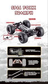 Hot Gptoys Foxx S911 1/12 Scale High Speed 45km/H Remote Control ... Traxxas Electric Rc Trucks Truckdomeus Erevo 116 Scale Remote Control Truck Volcano18 118 Scale Electric Rc Monster Truck 4x4 Ready To Run Tuptoel Cars High Speed 4 Wheel Drive Jeep Metakoo Off Road 20kmh Us Car Rolytoy 4wd 112 48kmh All Redcat Blackout Xte 110 Monster R Best Choice Products 24ghz Gptoys S912 33mph Amazoncom Tozo C1142 Car Sommon Swift 30mph Fast Popular Kids Toys Under 50 For Boys And Girs Wltoys A979 24g