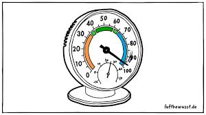 luftfeuchtigkeit messen so bestimmen sie die luftfeuchte