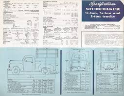 100 1950 Studebaker Truck Directory Index S