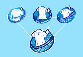 100 555 Design Detergent Packaging Identity Studio ABD