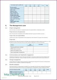 Risk Mitigation Report Template Best Professional Templates Project Management