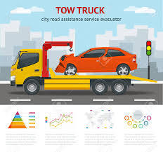 100 Free Tow Truck Service City Road Assistance Evacuator Delivers