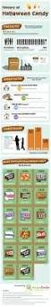 Donate Halloween Candy To Troops Ma by 134 Best All Hallows Eve Images On Pinterest Infographics
