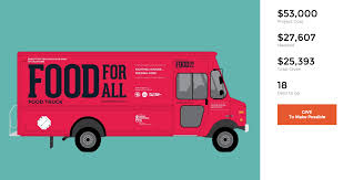 Food For All Truck Seeks To Feed Kids, Support Food Bank - NonDoc Houston A Hub For Bank Armoredtruck Robberies Nationalworld Coors Truck Series 04 1931 Hawkeye Bank Sams Man Cave Truckbankcom Japanese Used 31 Ud Trucks Quon Adgcd4ya Kmosdal Centurion Repo Liquidation Auction The Mobile Banking Vehicles Mbf Industries Inc Loaded Potatoes In The Mountaineer Food Empty Bowls Ford Detroit F600 Diesel Truck Other Swat Armored Based Good Shepard Feeding Maines Hungry F700 Diesel Cbs Trucks Just A Car Guy Federal Reserve Of Kansas City Delivery Old Sale Macon Ga Attorney College