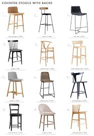 Amusing Best Quality Bar Stools Kitchen Furniture Glamorous ... Kitchen Design New Ding Chairs Seat Covers Of Chair Travel High Target Wooden Outdoor Table Patio Tablecloth Top Timber Wrought Glass Square Ashley Logan White Fniture Back Bar Stools Luxury Industrial Stool Beautiful Toddler Room Set Foam Mothers Choice Citrus Hi Lo Adorable Girl Recling Infant Bedroom For Baby Small Tuo Convertible High Chair Skip Hop Stuff Height Island Retro Tall Base Diy Ansprechend And Clearance Upholstered Drop