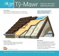 Insulating A Vaulted Ceiling Uk by Roof Insulation System Ty Mawr Produce And Supply One Of The