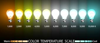 color temperature scale for light bulbs atlantalightbulbs