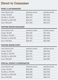 Hotel Front Office Manager Salary Nyc by Front Desk Manager Salary Hotel 100 Images Hotel Front Office