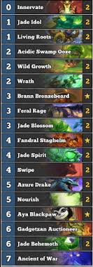 best druid deck january 2017 season 34 hs decks and guides