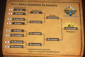 Exodia Deck List 2016 by Hct Asia Pacific Summer Playoffs 2017 U2013 Top 8 Deck Lists U0026 Results