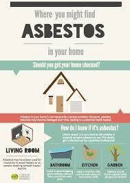 Popcorn Ceiling Asbestos Danger by Asbestos Removal Should Only Be Performed By Someone With The
