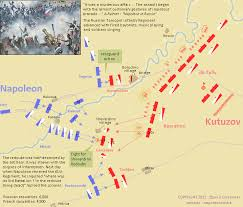 Napoleons Invasion Of Russia 1812 Armies Strategy Maps