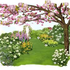 décoration massif jardin anglais 72 18461029 avec photo