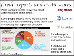 trw credit bureau how genuine is the paisabazaar credit report quora