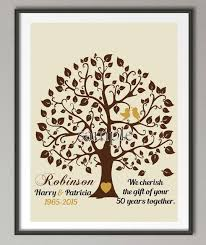Personalized Couple 50th Wedding Anniversary Gifts Family Tree Wall Art Poster Print Pictures Canvas Painting
