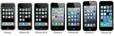 History of iPhones Iphones
