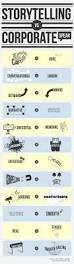 Stacking The Deck Fallacy Examples by 83 Best Creativity Work Images On Pinterest Writing Tips