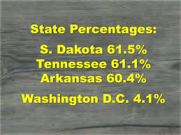 Arkansas Trucking Association - Ppt Download Truck Centers Of Arkansas Technicians Win State Championship Science Bob May Be Blast At Trucking Association Ppt Download Artrucking Hashtag On Twitter Share The Road Video Vimeo Artrucking Alabama Trucker 1st Quarter 2015 By Industry News Jobs In Lew Thompson Son Inc Blog Stalliontg Stalliontg