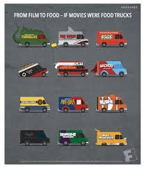 Movie-Inspired Food Trucks (We Wish Were Real!) | Funny Film-Related ... Image 2017spinmanstertrucksmoviebigugly New Movies Movie Trailers Dvd Tv Video Game News Explore 50 Filemonster Mutt Truckjpg Wikimedia Commons 16x1200 Monster Trucks 2017 Resolution Hd 4k Semi Truck Wwwtopsimagescom The 4waam Themed Party Plus Giveaway Mamarazziknowsbestcom Every Character Ranked Cutprintfilm Food Are Fun Kids First Blog Archive Adventurous Monster Trucks Trailer 2 Boompk