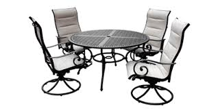 Patio Outdoor Furniture Sets Buying Guide Ultimate