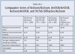 Alcon Surgical Sinking Spring Pa by Can I Mix Different Multifocal Intraocular Lenses Or Multifocal