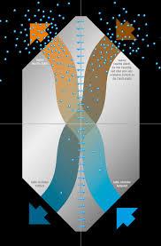 trockene luft bei lüftungsanlagen enthalpie wärmetauscher