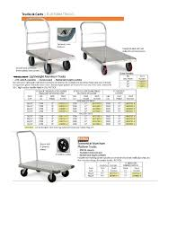 Platform Trucks Best Fuel Efficient Trucks 2017 Which Pickup Have The Chevrolet Pressroom Canada Images Alternative Should You Use In Your Work Truck 100 Years Of Exploring New Possibilities With Running Costs Steed Se Are Lower Than Similar Vehicles Top 5 Cheapest Philippines Carmudi Five Top Toughasnails Pickup Trucks Sted Powerful Big Rig Bright Red Semi Stock Photo Royalty Free All New 2019 Ram 1500 Is Lighter More Capable And Economical Daf Lf Distribution Truck Is More Economical And Safer In Search A Small Good Fuel Economy The Globe Mail