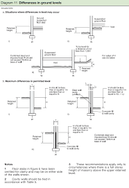 Floor Joist Calculator Uk by Approved Documents Part A Structure Selfbuild Central