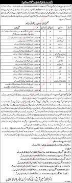 Health Department Multan Jobs May 2016 June Ward Servants, Naib ... Ptsd And Trucking Page 1 Ckingtruth Forum How To Find Truck Driving Jobs With Traing Looking For Tankerflatbed Recent Cdl Grad Testimonials Idleair Ward Careers And Employment Indeedcom Medical Assistants Boys Barber Job In Cmh 2018 Clerks Lady Reading Hospital Pakistan Jobzpk Federal Truck Driving Jobs Trucker Humor Company Name Acronyms A Typical Day A Hot Shot Episode Youtube