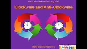 Ceiling Fans Rotate Clockwise Or Counterclockwise by Clockwise And Anti Clockwise Teaching Resource Youtube