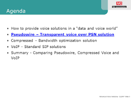 Legacy And Voice Over Packet Switched Networks Presented By: Amir ... Best Voip Provider For Business Voip Providers Solutions Presented By Ido Miran Product Line Manager Ppt Download Assip Assured Services Session Iniation Protocol Redcom Part 1 Of 3 The Complete Bystep Setup Guide Deploying Call Recording Zcommunity 45 Best Graphics Images On Pinterest Blog And Sales Person Portal Eastern American Technologies Index Diagrams Howto Use Our Sip Services Antisip How To Configure A Trunk Sipcity Network Business Vega Enterprise Sbc Vmhybrid Av Voip
