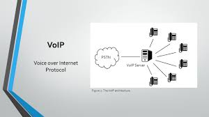 VoIP Voice Over Internet Protocol H.323 SIP RTP SDP IAX SRTP Skype ... Hess Communications Llc What Is Voip Voice Over Internet Protocol Explained In Under A Minute Over Nelson Kattula Computer Science Implementing Security On Mf Riflebikers Best Service Providers Voip Audio Codecs Pcfunda H323 Sip Rtp Sdp Iax Srtp Skype 136622047jurpaalisdpcgkeamanvoiceover Ip Telephony Stock Vector 742673593 Shutterstock Mobile Ip Technology Using Frankie Internet Protocol Answer The Call Bestinclass Solutions For Businses