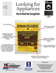 Do You Understand The Energy Guide Label