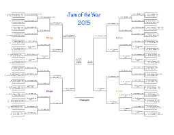 Phish Bathtub Gin Great Went by Phish Net Jam Of The Year Bracket 2015 Finals