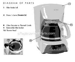 Mr Coffee VBX20 Parts List And Diagram EReplacementParts