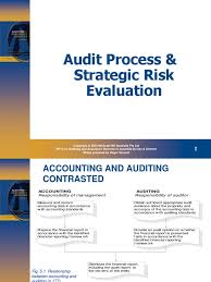 Mcgraw Hill Connect Desk Copy Request by Audit Process And Risk Audit Financial Audit
