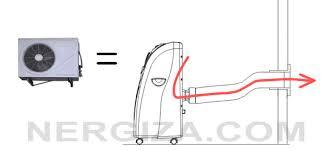 Serie Portatil AP09DR4SEJSW Aire Acondicionado Portatil Doble Conducto El Corte Ingles